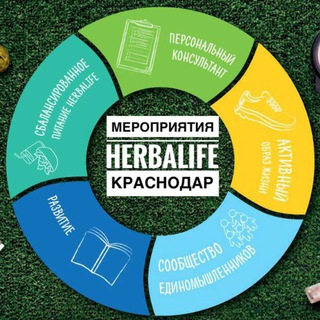 Мероприятия Краснодар